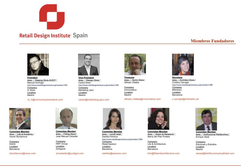 RDIs:Miembros_fundadores